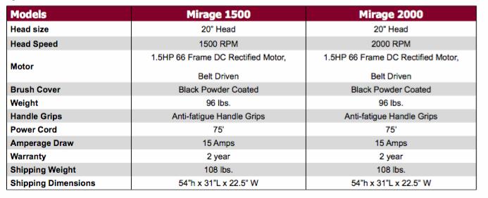Mirage1500Specs
